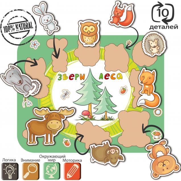 Рамка-вкладыш «Лесные звери»