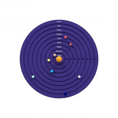 Бизиборд «Солнечная система»